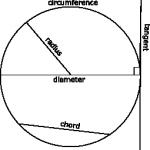 circleterms[1]